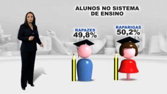 Nós Portugueses - Alunos e Alunas