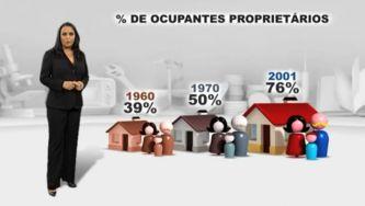 Nós Portugueses - Casa Própria