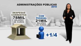 Nós portugueses - Despesas Públicas em Remunerações