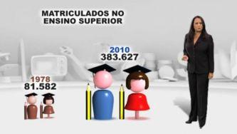 Nós Portugueses - Doutores e Engenheiros