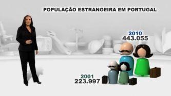 Nós portugueses - Emigrantes