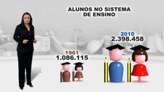 Nós Portugueses - Estudantes