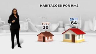 Nós Portugueses - Habitações
