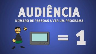 Audiência, share e rating