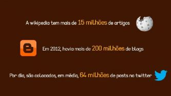 A Internet em Portugal