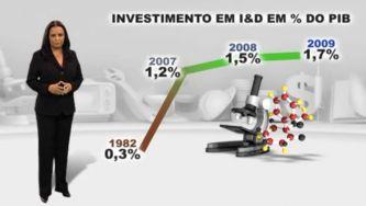 Nós Portugueses - Investigação e Desenvolvimento