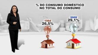 Nós Portugueses - Ligados à corrente
