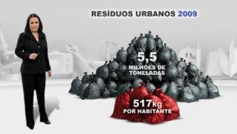 Nós Portugueses - Lixo