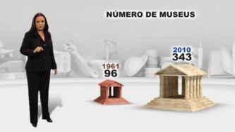 Nós Portugueses - Museus