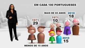 Nós Portugueses - Novos e Velhos
