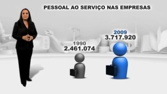 Nós, portugueses - As Empresas Onde Trabalhamos