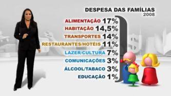 Nós Portugueses - Orçamento Doméstico