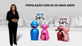Nós portugueses - Pensões e Pensionistas
