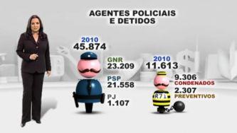 Nós portugueses - Polícias e Ladrões