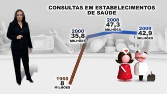 Nós Portugueses - Saúde