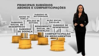 Nós portugueses - Subsídios
