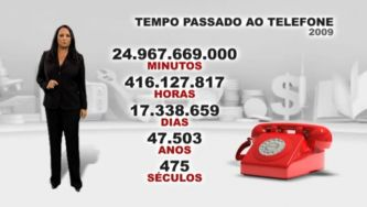 Nós Portugueses - Telefones e Internet