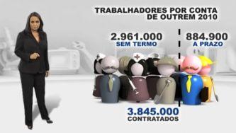 Nós Portugueses - Trabalhadores