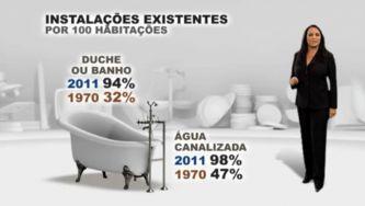 Nós portugueses - Uma Casa Portuguesa