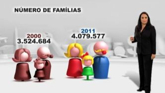 Nós Portugueses - Uma Família Portuguesa