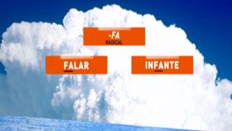 "Significado do radical ""Fa"""