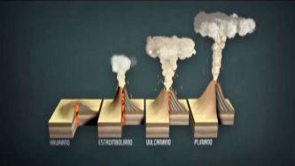 Vulcões por dentro e por fora