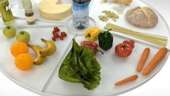 Quais são os nutrientes essenciais ao nosso organismo?