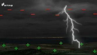 Relâmpagos e trovões: que fenómenos são estes?