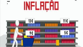 O que é a inflação?