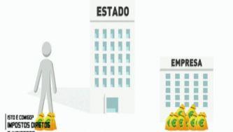 O que são impostos diretos e indiretos?