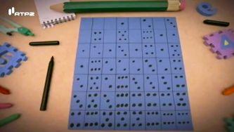 Como fazer o jogo do dominó