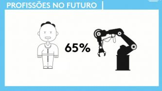 O trabalho no futuro