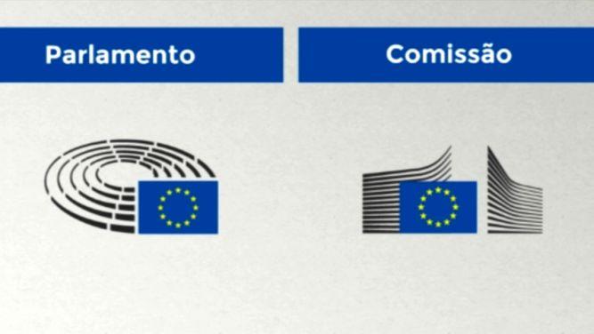 O Parlamento Europeu e a Comissão Europeia