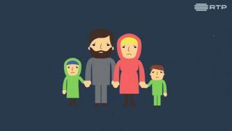 O que é um refugiado?