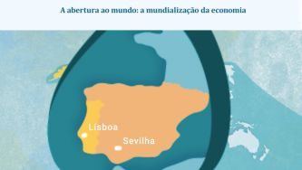 A mundialização da economia no século XV