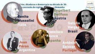 Crise, ditaduras e democracia na década de 30: a ascensão do regime nazista na Alemanha