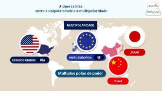 Entre a unipolaridade e a multipolaridade na pós-Guerra Fria
