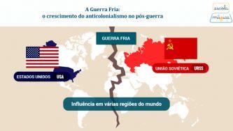 A Guerra Fria: o crescimento do anticolonialismo no pós-guerra