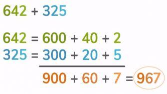 Adição e subtração de números naturais: algoritmo da adição