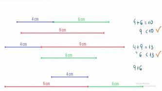 O que é a desigualdade triangular?