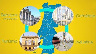 Atividades económicas em Portugal