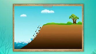 Erosão: o desgaste entre a terra e o mar