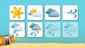 Os símbolos da meteorologia