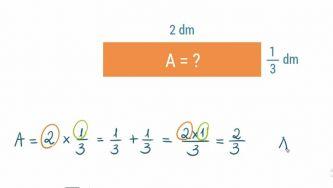 A multiplicação de números racionais