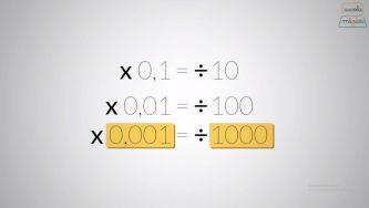 A multiplicação e divisão de dízimas
