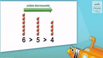 Numeração decimal: do número maior para o menor
