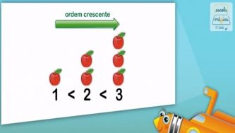 Numeração decimal: do número menor para o maior