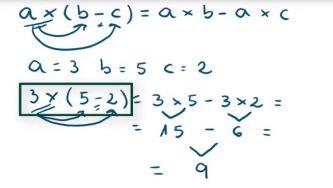 A propriedade distributiva da multiplicação relativamente à adição e à subtração