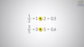 Números Racionais Não Negativos: números racionais na forma de dízima