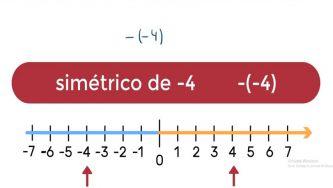 O que é o simétrico de um número